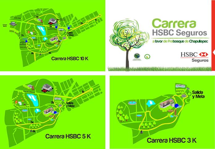 mapas_carrera_hsbc